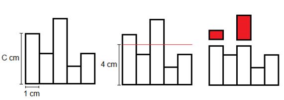 width's strips
